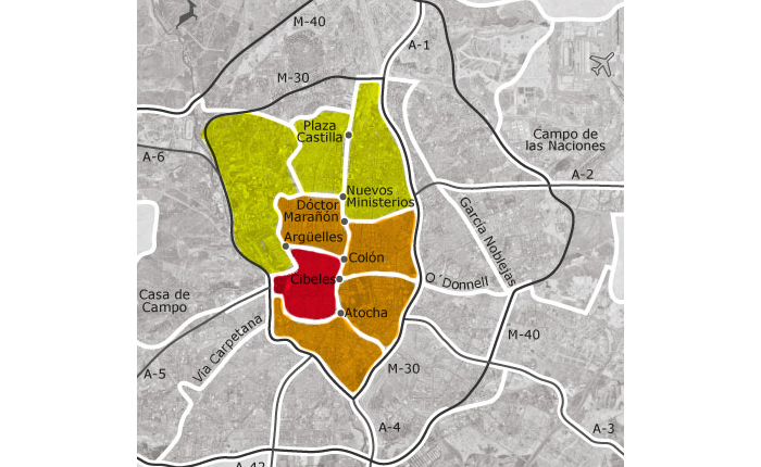 Rojo: centro de Madrid - Naranja: centro residencial a distancia decente - Amarillo: centro residencial donde Cristo perdió la zapatilla - Gris: llanura