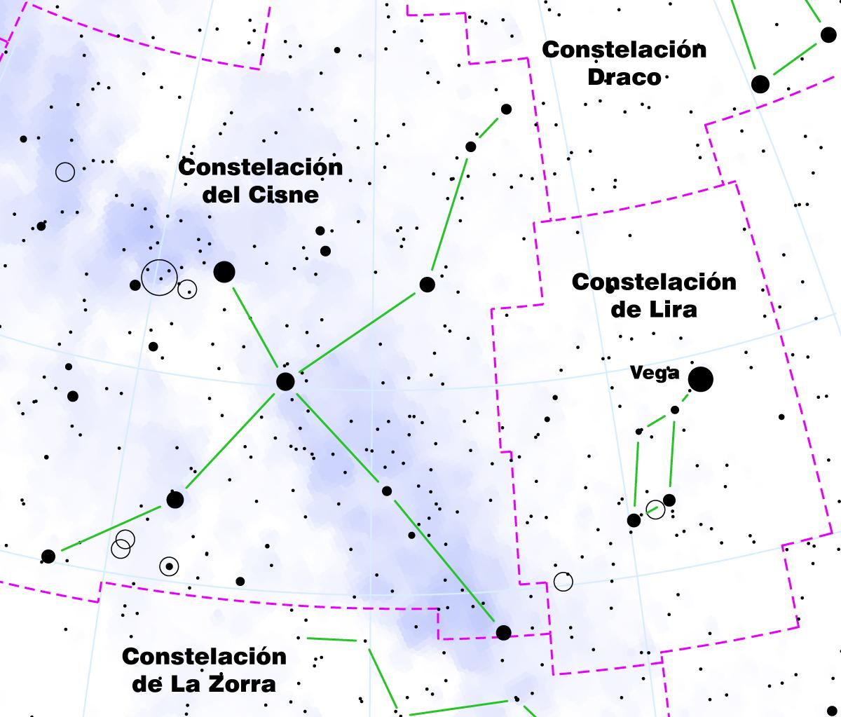 Situación de las constelaciones analizadas