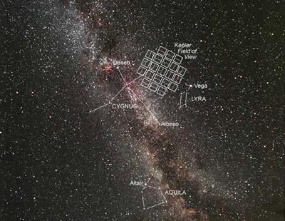 Descubierta una posible estructura alienígena a 1.500 años luz
