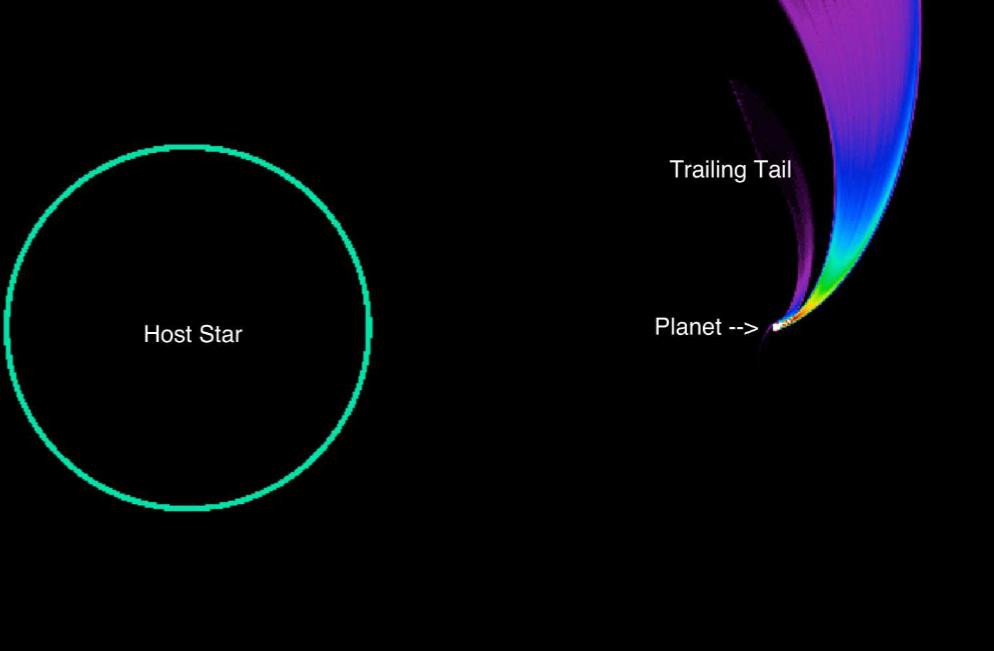 Simulación de un planeta con cola de cometa