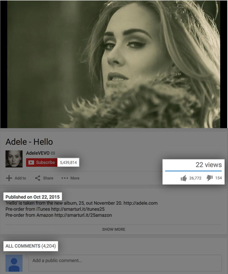 Adele ha roto Youtube (23-10-2015, 10:00 h)