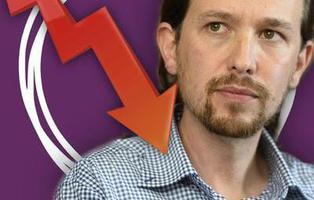 El porqué del declive de Podemos