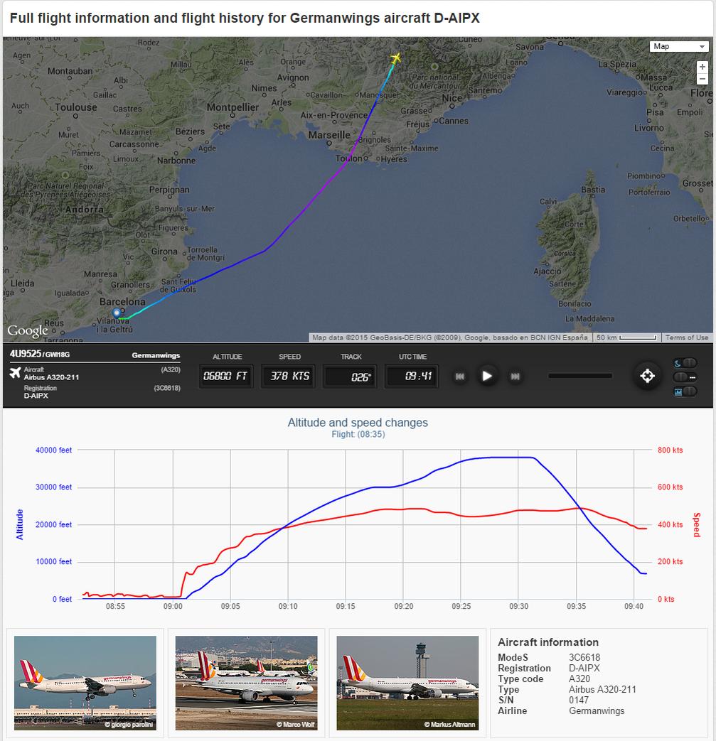 Trayectoria, velocidad y altura del avión siniestrado