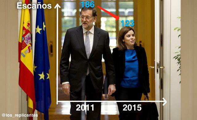La bajada de Rajoy