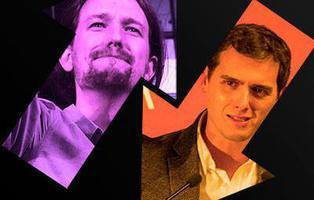 Los 'errores' del CIS perjudicaban notablemente a Podemos y beneficiaban a Ciudadanos