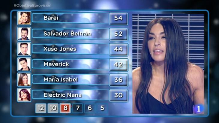 Loreen dio sus 12 puntos a Barei
