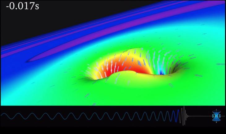 Los agujeros negros y debajo, las ondas detectadas