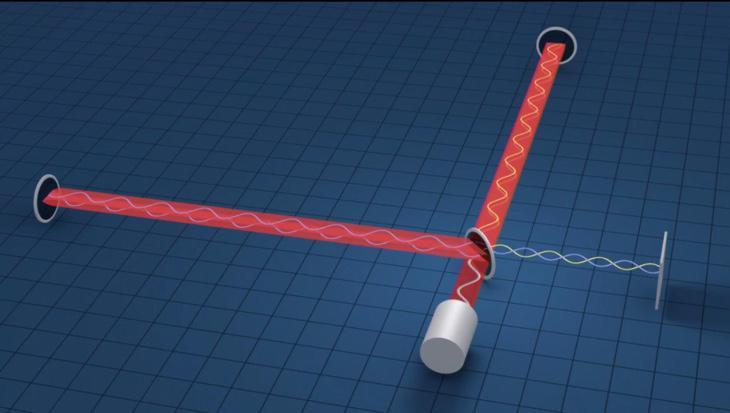 Esquema de un interferómetro láser