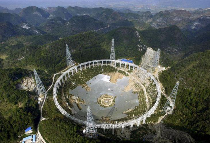 Construcción del radiotelescopio FAST
