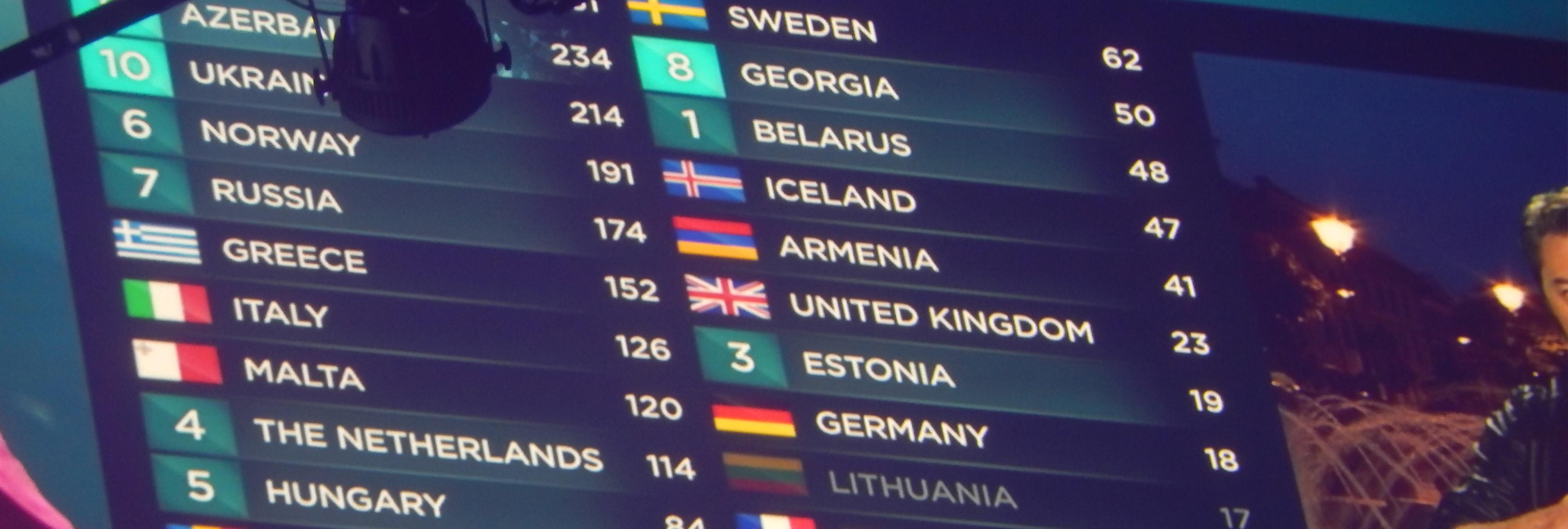 ¡Desastre! El último puesto en Eurovisión de los últimos diez años