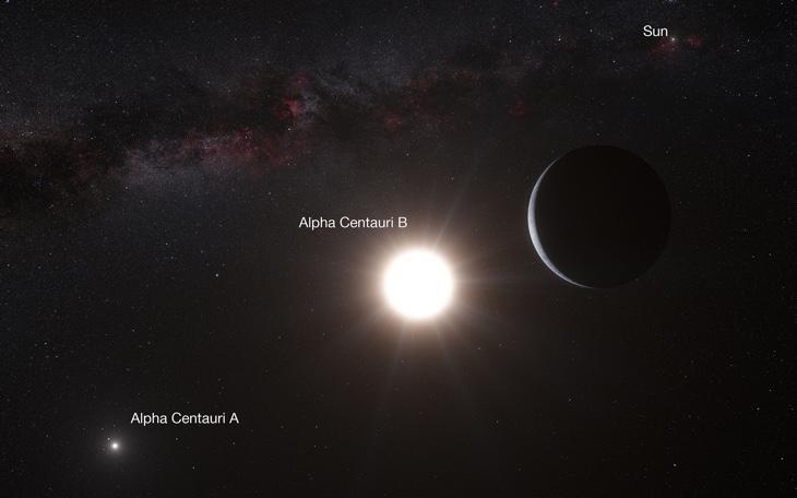 Alfa Centauri B junto a su planeta Alfa Centauri Bb. De fondo, el Sol