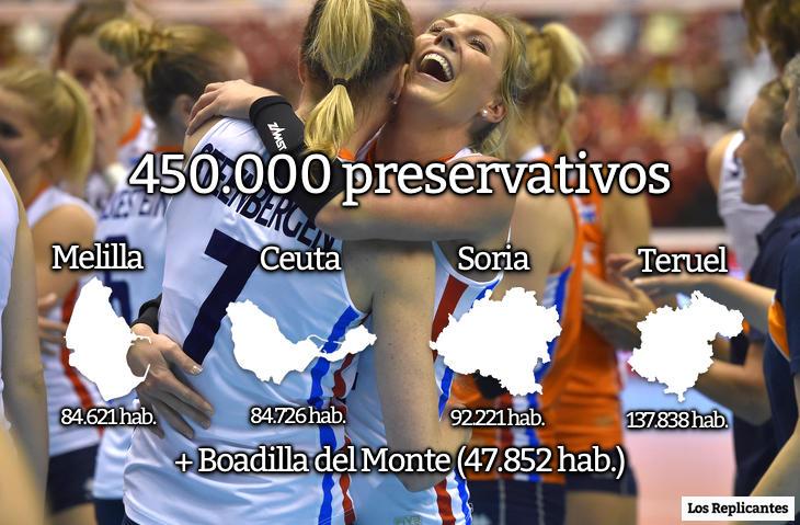 450.000 preservativos para repartir por España
