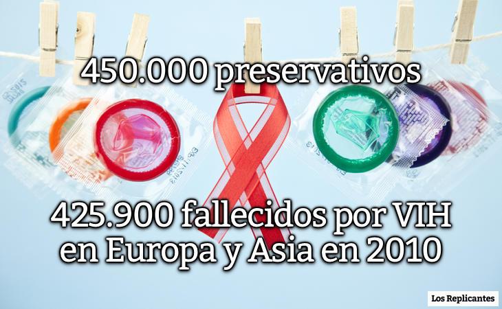 Los fallecidos por VIH segun datos de ONUSIDA