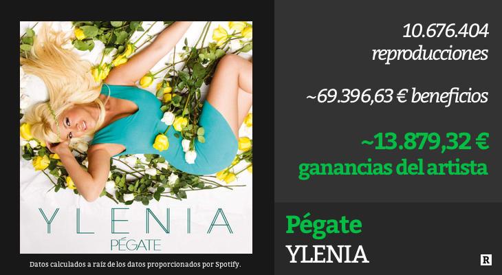 Ylenia - 'Pégate'