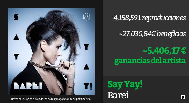 Barei - 'Say yay!'