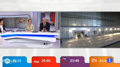 Tiempos de intervención #Debate13J: PP 25:12 PSOE 25:00 UP 23:49 Cs 23:49
