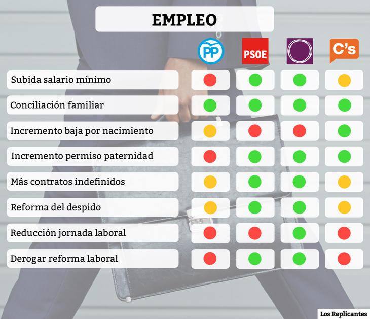 [Off Topic] RESUMEN VISUAL Esquema - Elecciones generales españolas 26 JULIO  5