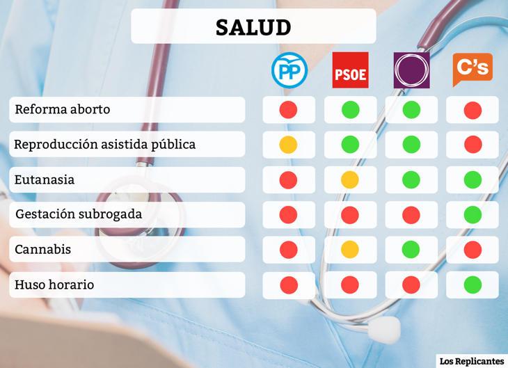 [Off Topic] RESUMEN VISUAL Esquema - Elecciones generales españolas 26 JULIO  7