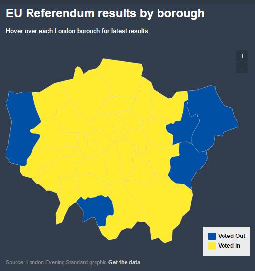 Gráfico de como se ha repartido en voto en Londres