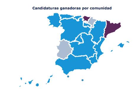 64,50%: El PP ganaría en todas las comunidades menos en Cataluña y País Vasco