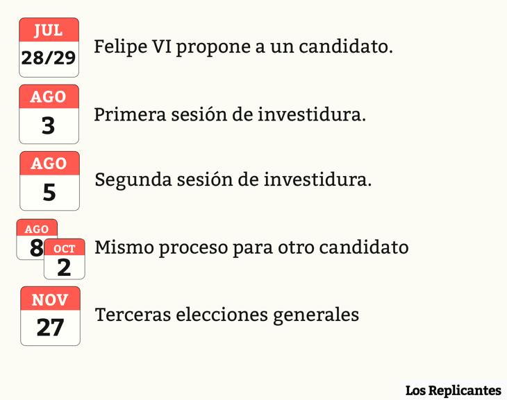 Posible calendario del proceso de investidura