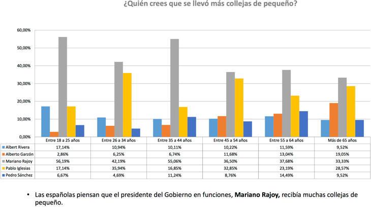 Rajoy, el Presidente más sufrido (InVIPtus)