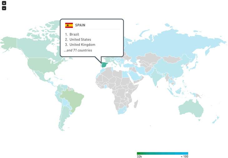 Los españoles escribieron, sobre todo, a brasileños