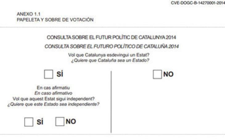 Los catalanes opinaron sobre el futuro de su Comunidad el 9 de noviembre de 2014