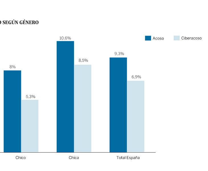 Datos oficiales de Save The Children