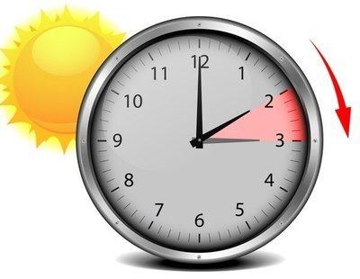 España continuará con su huso horario habitual, al menos hasta 2021