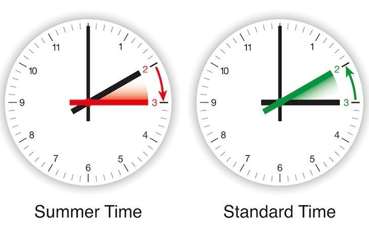 Los países miembros podrán elegir si prefieren el horario de verano o el de invierno