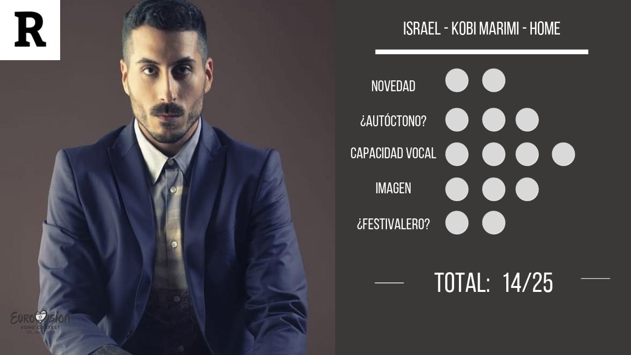 Israel ha dado un vuelco de 180 grados a su propuesta
