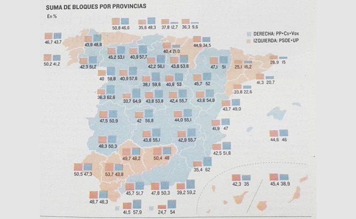 El mapa que compara los bloques de izquierdas y derechas
