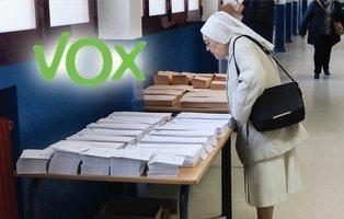 Acusan a varias monjas de manipular el voto de sus internas discapacitadas a favor de VOX