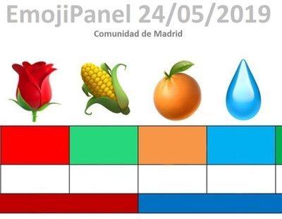 Estos son los últimos resultados de los sondeos con emojis para Madrid