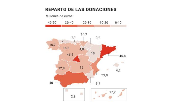 La distribución de las donaciones en España según datos de la Fundación Amancio Ortega y las Consejerías de Sanidad