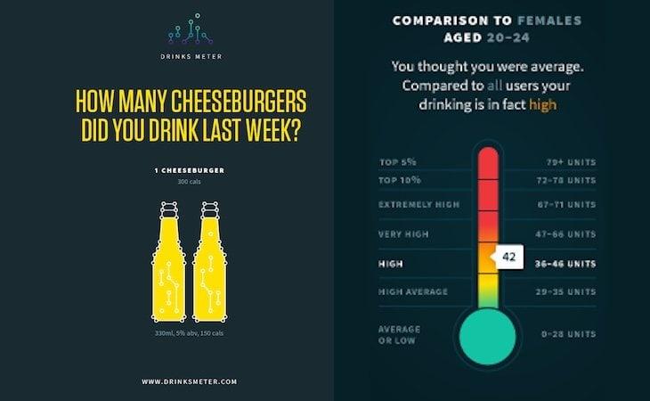 Drinks Meter sirve para controlar la cantidad de alcohol que bebes
