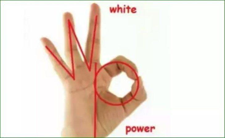 Posición de la mano formando las siglas