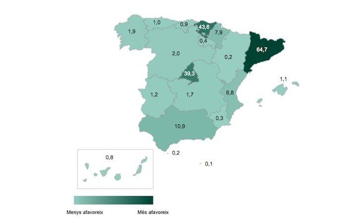 En general, se cree que Cataluña es la Comunidad Autónoma más favorecida por el Gobierno