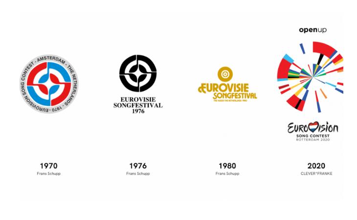 Lo redondo es recurrente en los logos holandeses