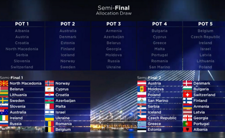 Así han quedado distribuidas las semifinales de Eurovisión 2020