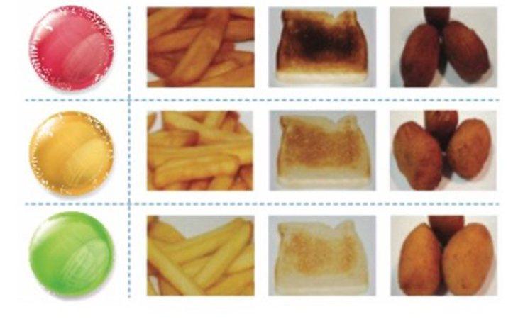 El color de los alimentos, indicativo del peligro