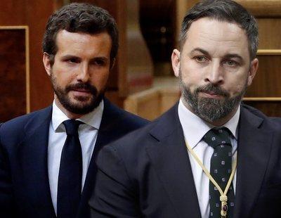 PP y VOX no aprueban el apoyo a víctimas de violencia machista y explotación sexual en la pandemia