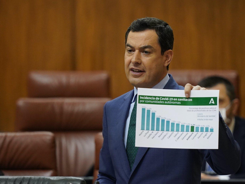 Empieza la era de los recortes: Andalucía retira a las universidades un 10% de todo su presupuesto