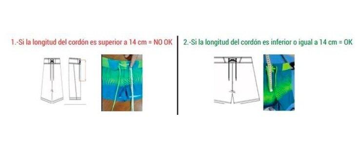 Así debemos medir el tamaño del cordón