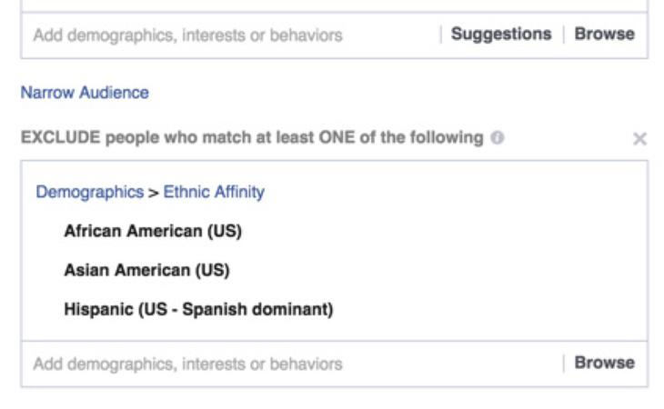 Lo interesante es que en esta discriminación no se incluye a la raza blanca (Fuente: ProPublica)