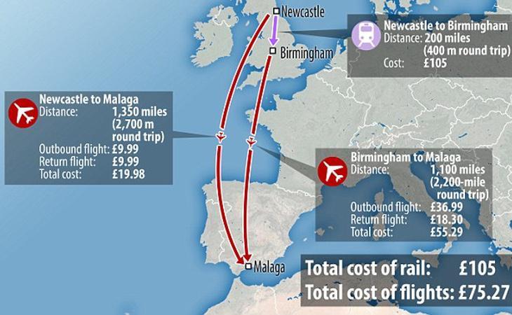 Tabla de costes - Fuente: Daily Mail
