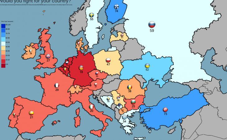 Estos son los porcentajes de población dispuesta a 'luchar por su país'