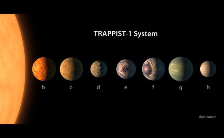 El planeta situado encima de la letra 'e' sería el único que podría albergar vida tal y como la conocemos