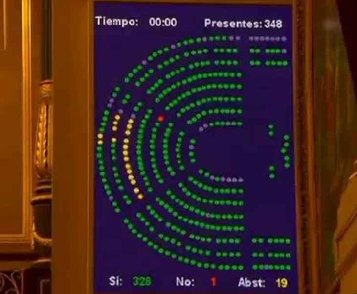 Rajoy ha sido el único diputado que ha votado en contra de la enmienda de Nueva Canarias